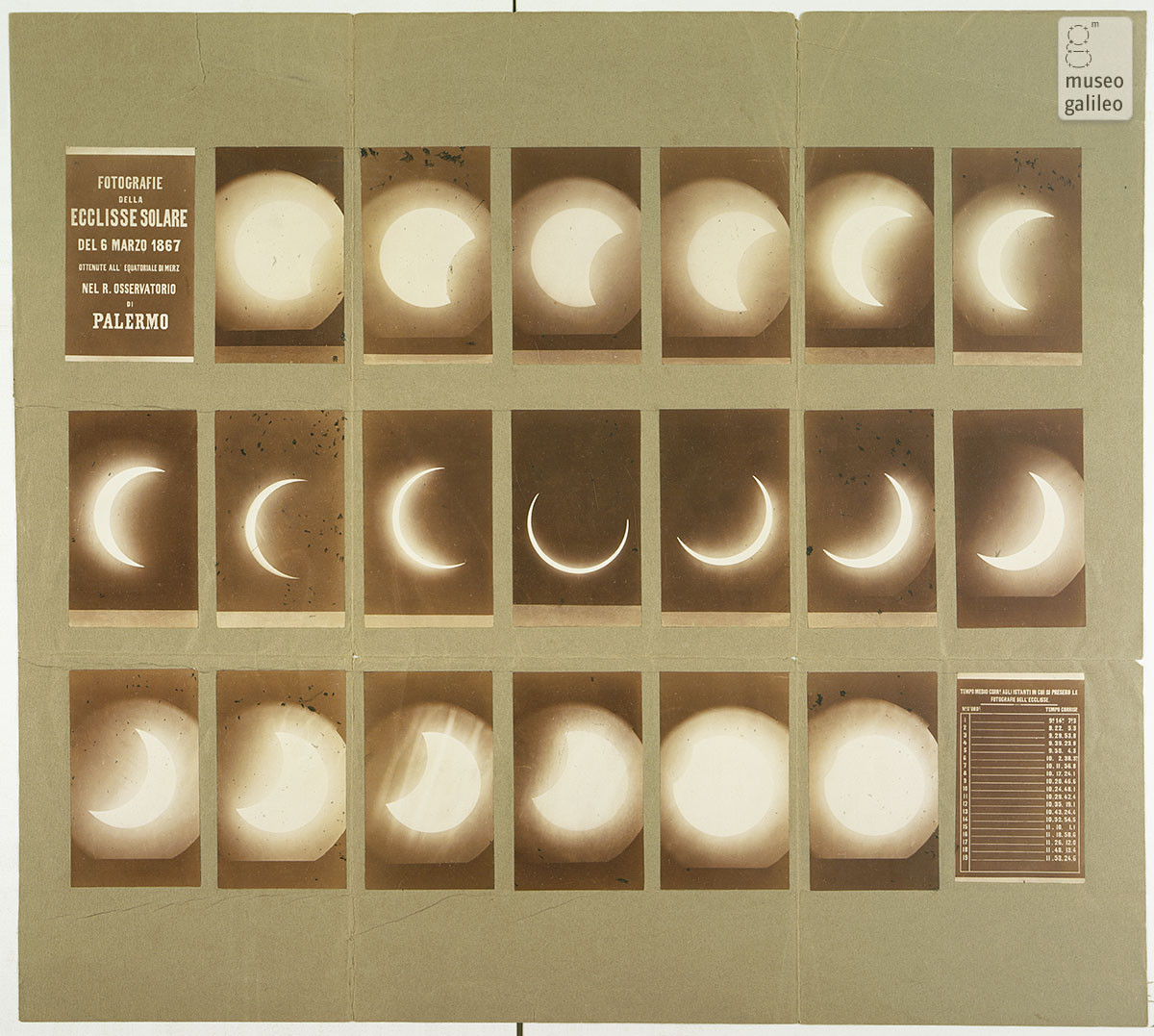 Poster with photographic prints of the solar eclipse of 6 March 1867