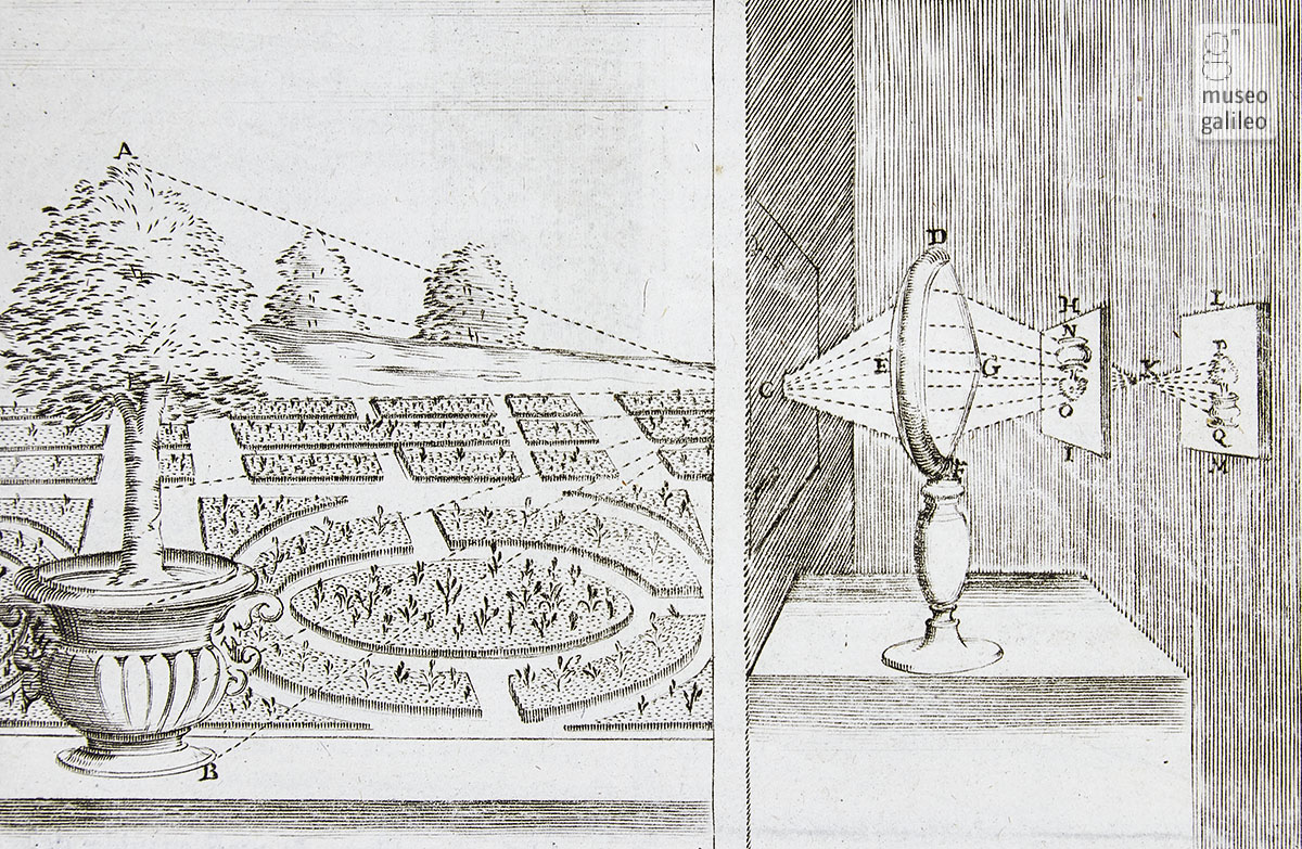 How the camera obscura works (1645)