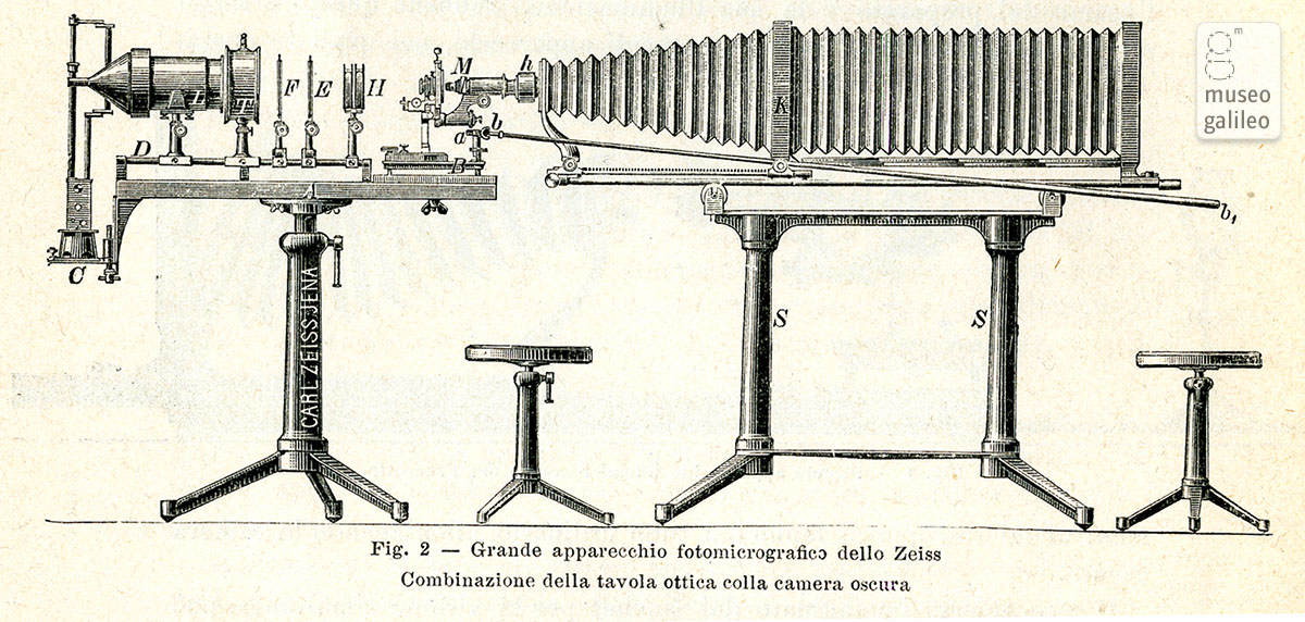 Zeiss photomicrography apparatus, combining an optical bench with a camera obscura (1892)