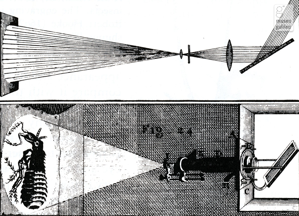 Solar mirror coupled to a projection microscope (1756)