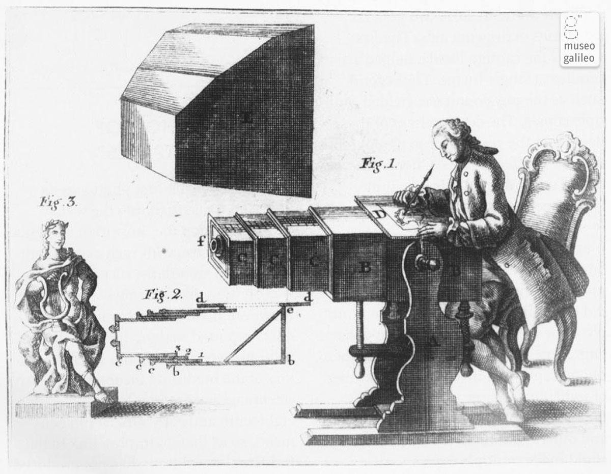 Using the camera obscura to draw (1769)