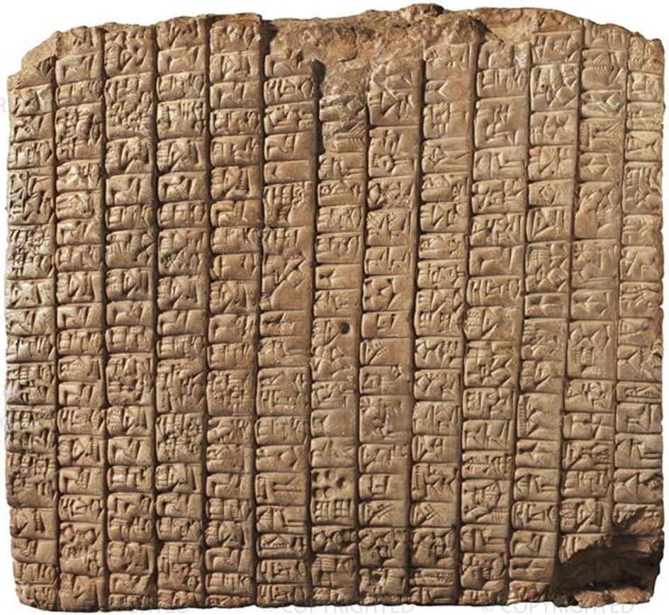 Prasasti Ebla Berikan Keterangan Mengenai Sejarah Agama - Agama